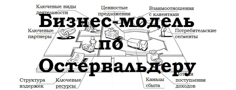 описание бизнес модели